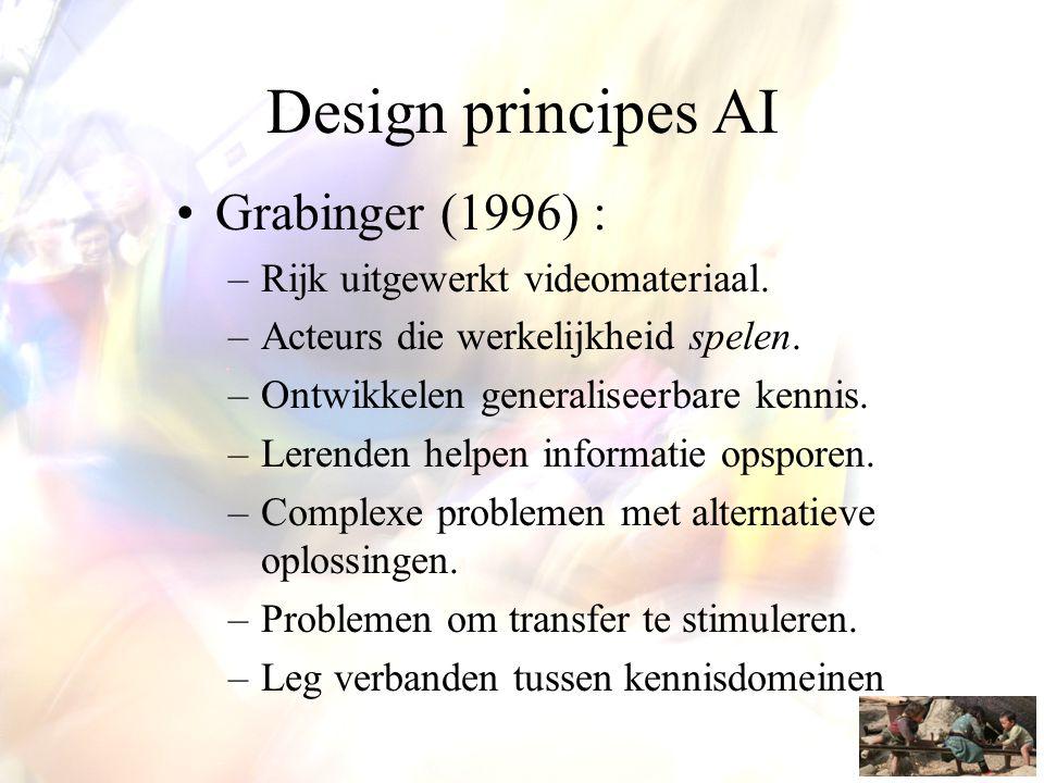 Design principes AI Grabinger (1996) : Rijk uitgewerkt videomateriaal.