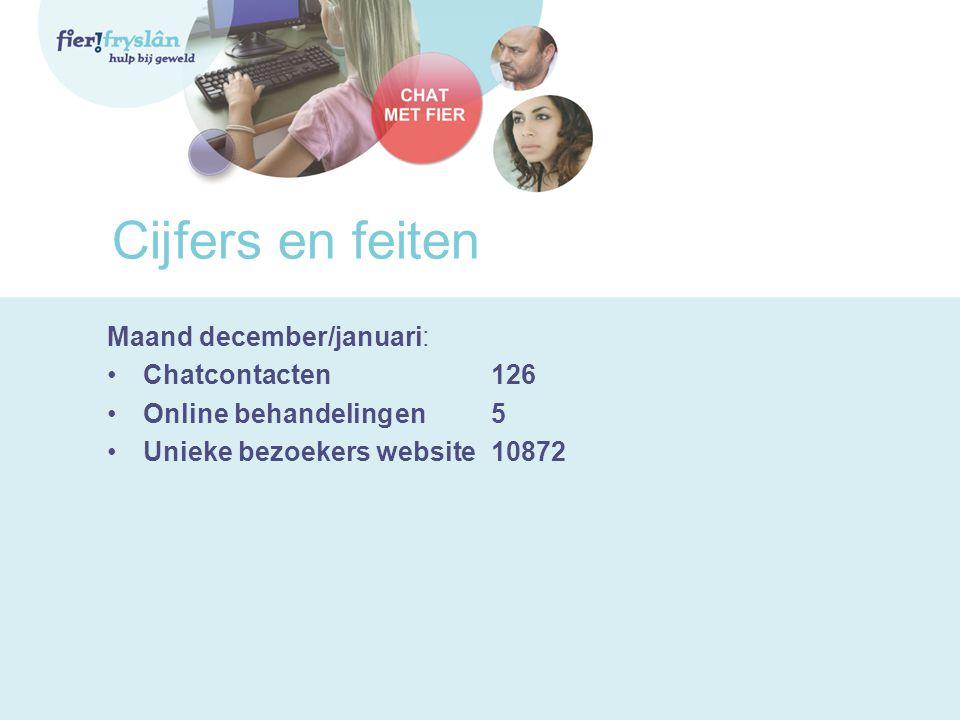 Cijfers en feiten Maand december/januari: Chatcontacten 126