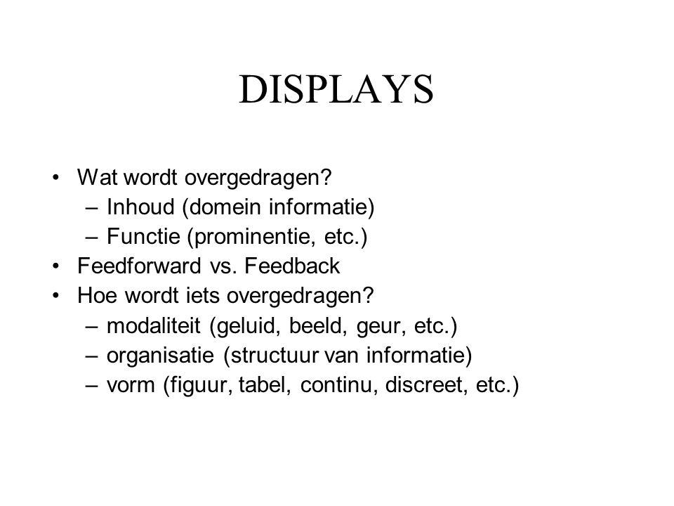 DISPLAYS Wat wordt overgedragen Inhoud (domein informatie)