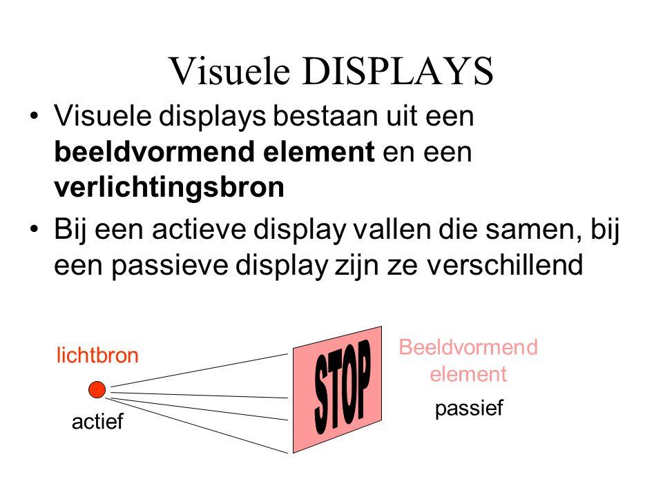 Visuele DISPLAYS Visuele displays bestaan uit een beeldvormend element en een verlichtingsbron.