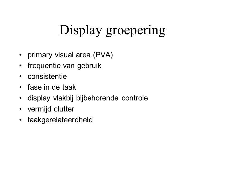 Display groepering primary visual area (PVA) frequentie van gebruik