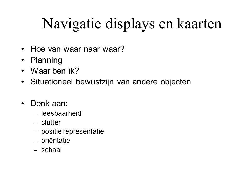 Navigatie displays en kaarten