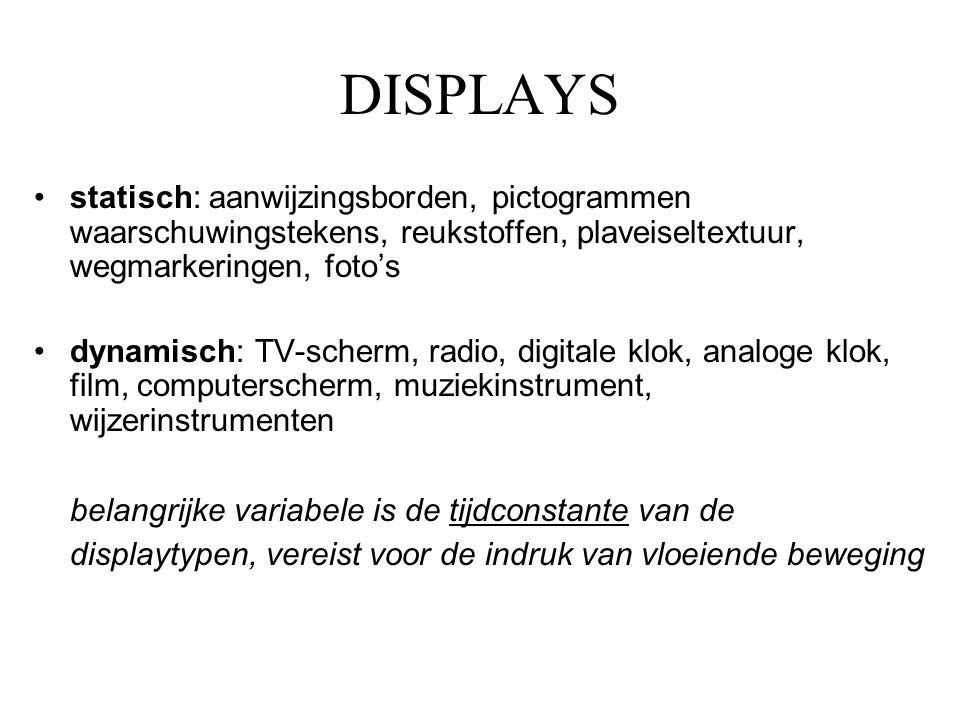 DISPLAYS statisch: aanwijzingsborden, pictogrammen waarschuwingstekens, reukstoffen, plaveiseltextuur, wegmarkeringen, foto's.