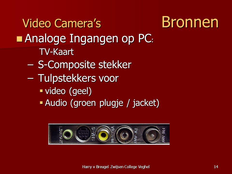 Video Camera's Bronnen