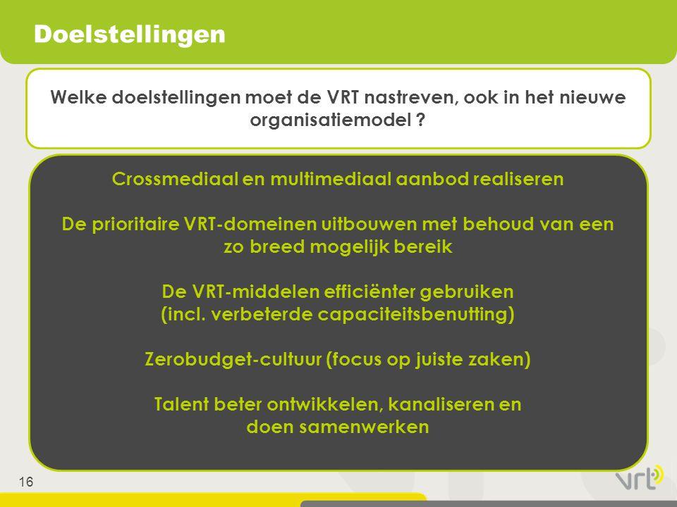 Doelstellingen Welke doelstellingen moet de VRT nastreven, ook in het nieuwe organisatiemodel Crossmediaal en multimediaal aanbod realiseren.