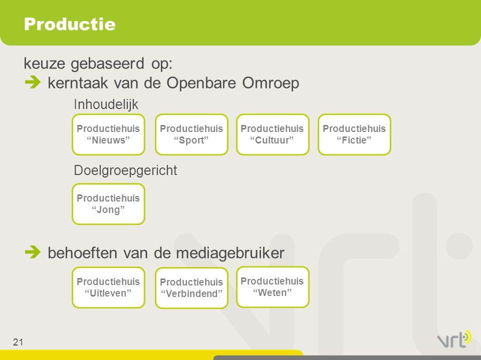 Productiehuis Cultuur Productiehuis Verbindend