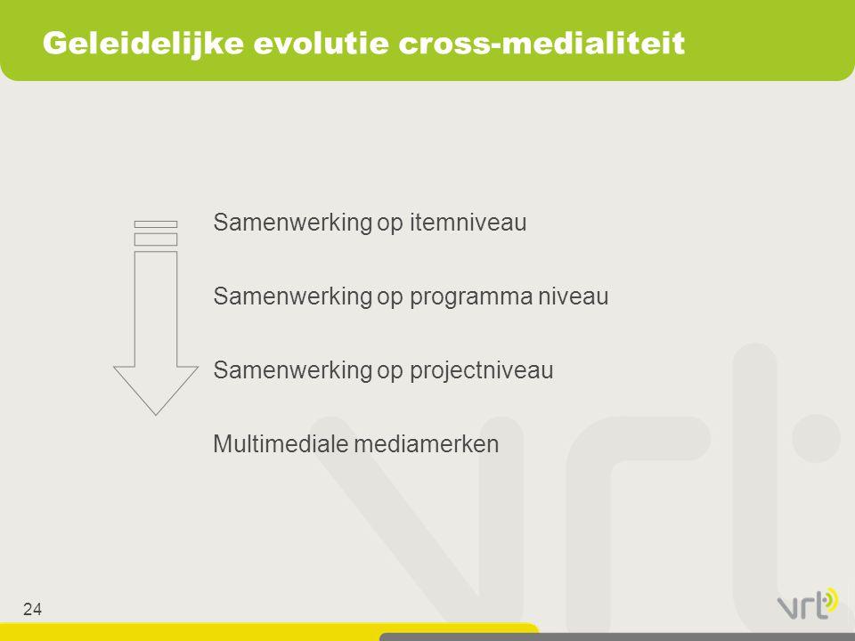 Geleidelijke evolutie cross-medialiteit