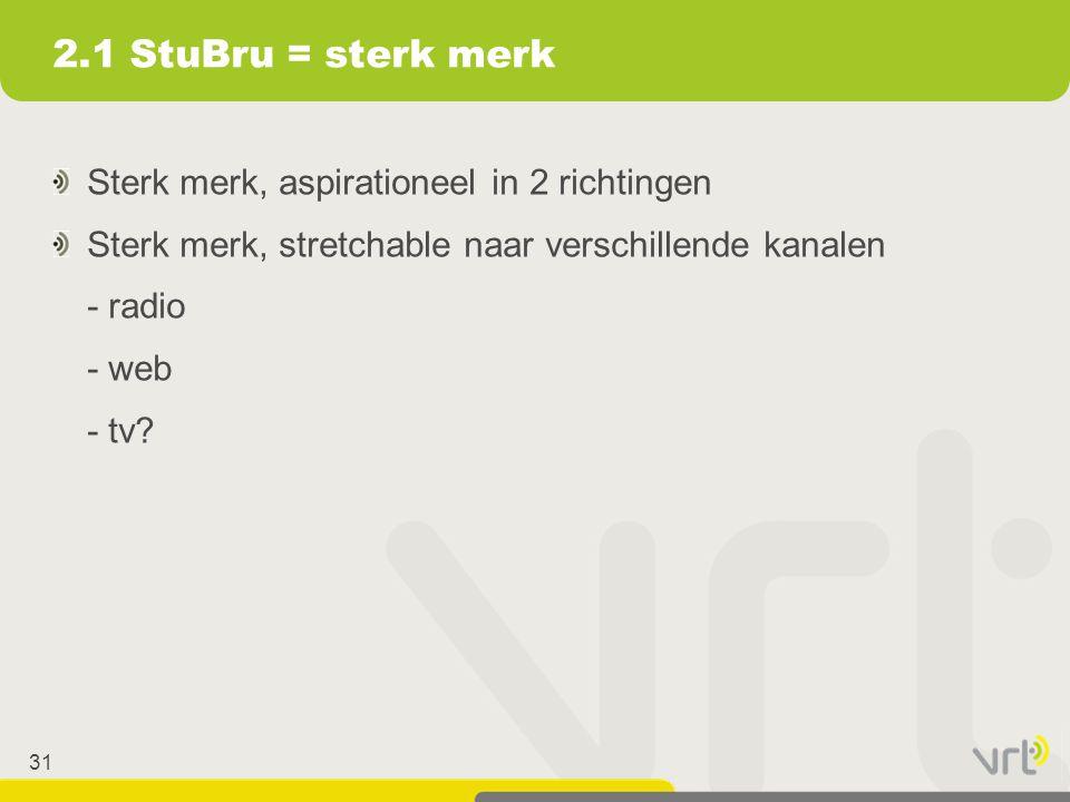 2.1 StuBru = sterk merk Sterk merk, aspirationeel in 2 richtingen