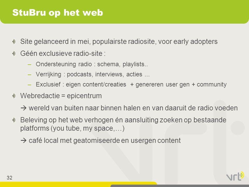 StuBru op het web Site gelanceerd in mei, populairste radiosite, voor early adopters. Géén exclusieve radio-site :