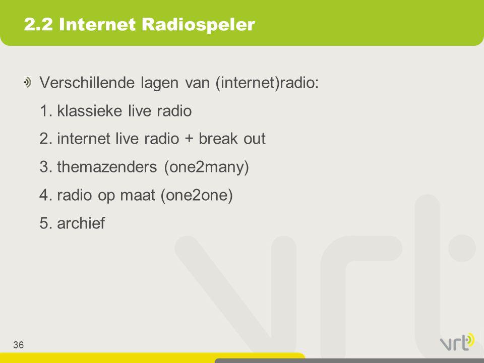 2.2 Internet Radiospeler Verschillende lagen van (internet)radio: