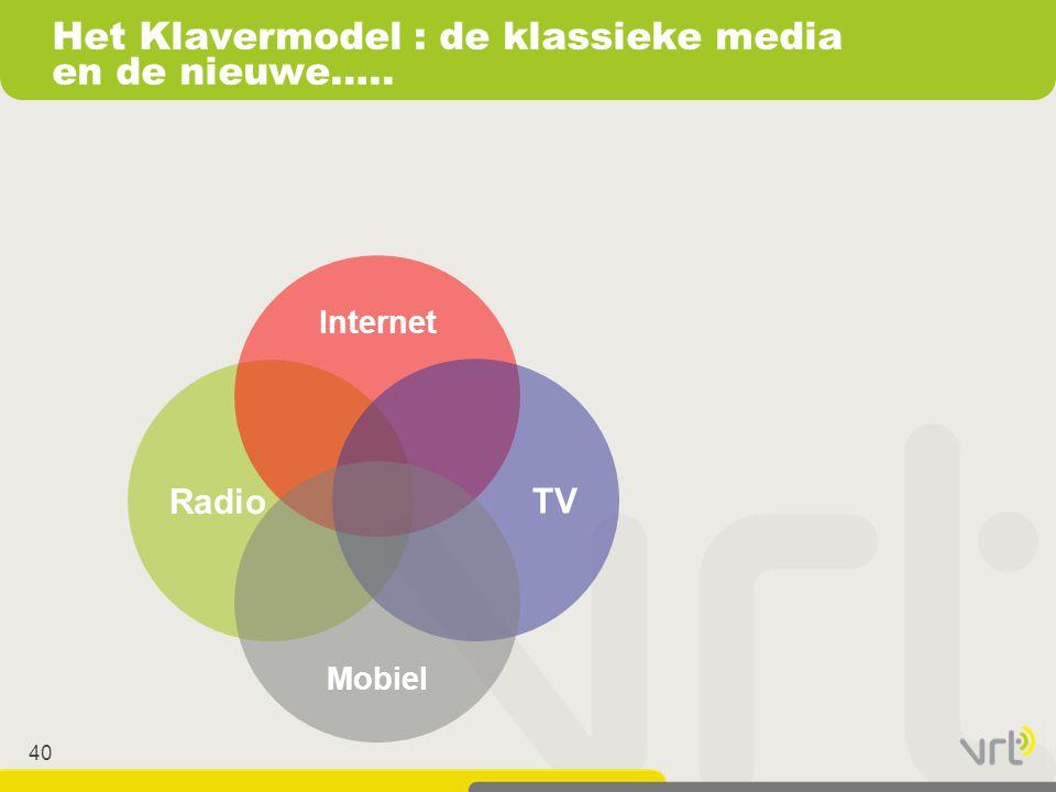 Het Klavermodel : de klassieke media en de nieuwe…..