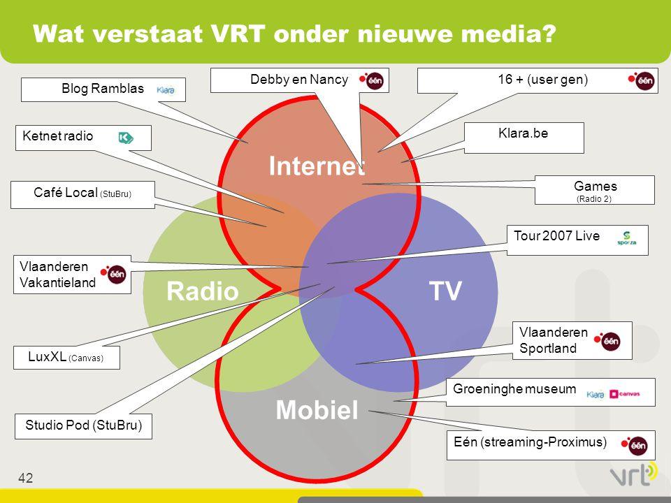 Wat verstaat VRT onder nieuwe media