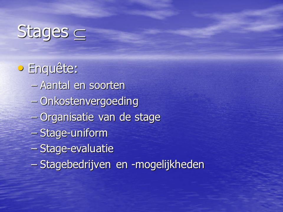 Stages  Enquête: Aantal en soorten Onkostenvergoeding