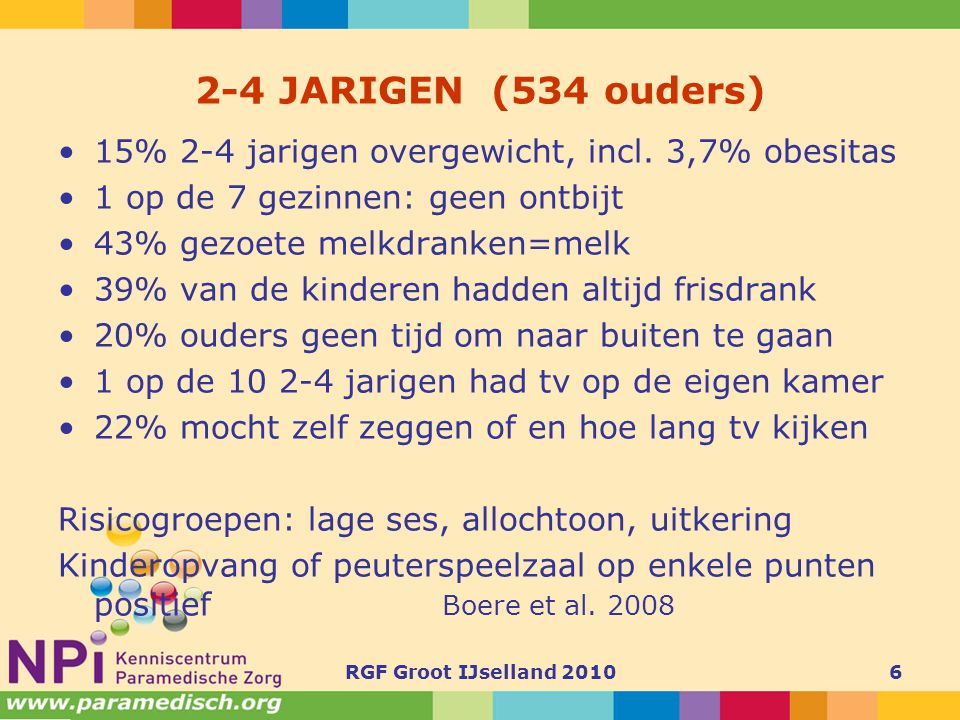 2-4 JARIGEN (534 ouders) 15% 2-4 jarigen overgewicht, incl. 3,7% obesitas. 1 op de 7 gezinnen: geen ontbijt.