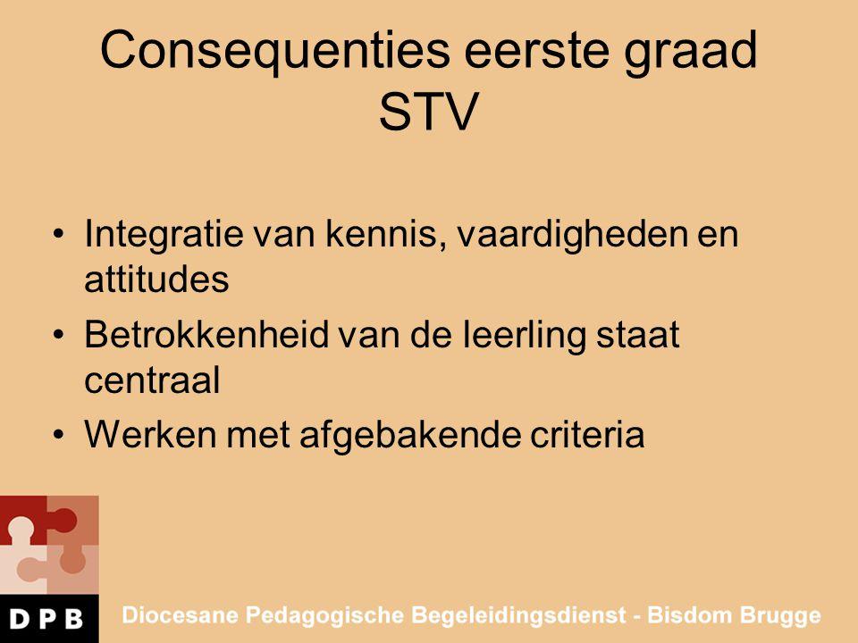 Consequenties eerste graad STV