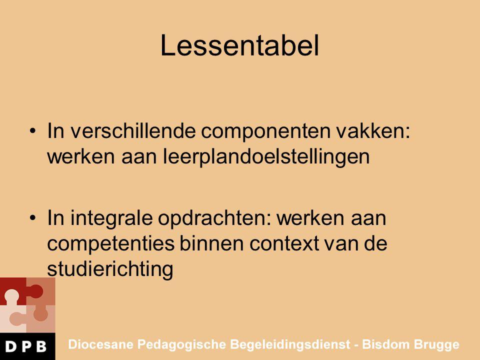 Lessentabel In verschillende componenten vakken: werken aan leerplandoelstellingen.