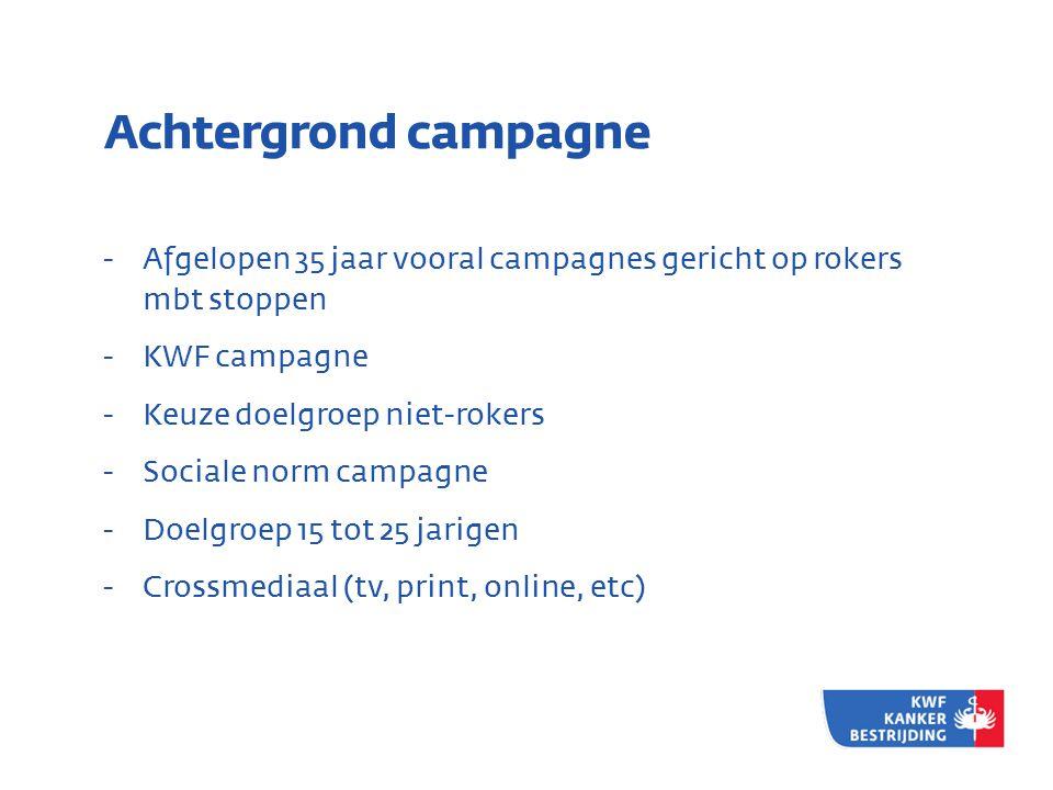Achtergrond campagne Afgelopen 35 jaar vooral campagnes gericht op rokers mbt stoppen. KWF campagne.