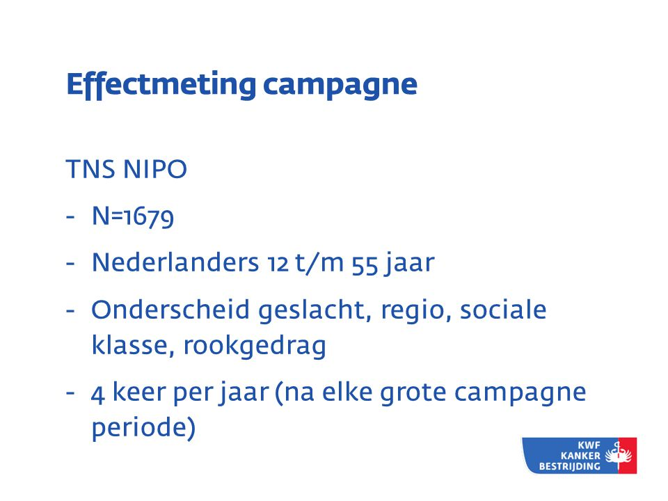 Effectmeting campagne