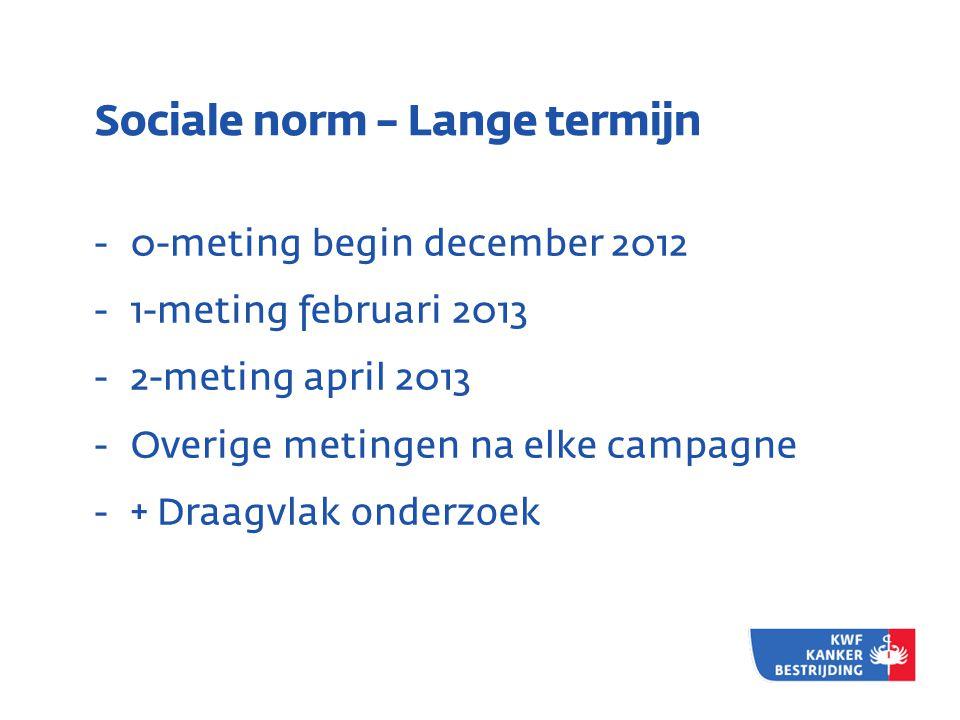 Sociale norm – Lange termijn