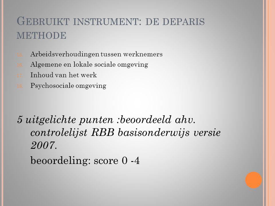 Gebruikt instrument: de deparis methode
