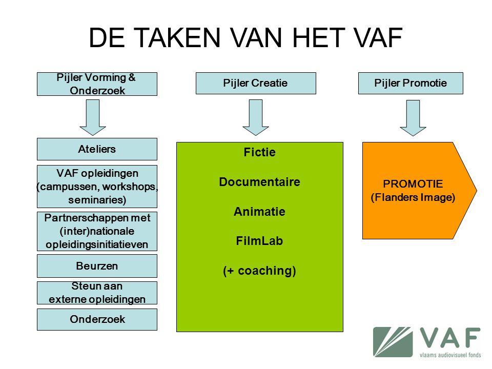 Pijler Vorming & Onderzoek opleidingsinitiatieven