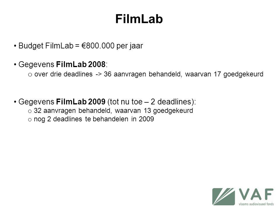 FilmLab Budget FilmLab = €800.000 per jaar Gegevens FilmLab 2008: