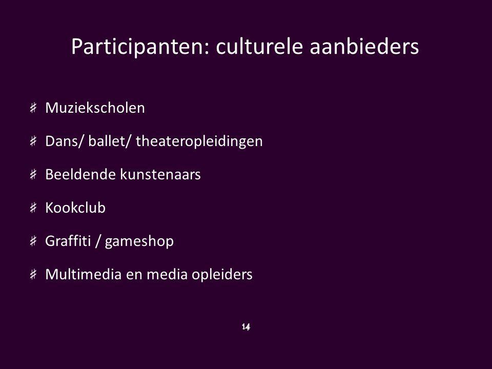 Participanten: culturele aanbieders