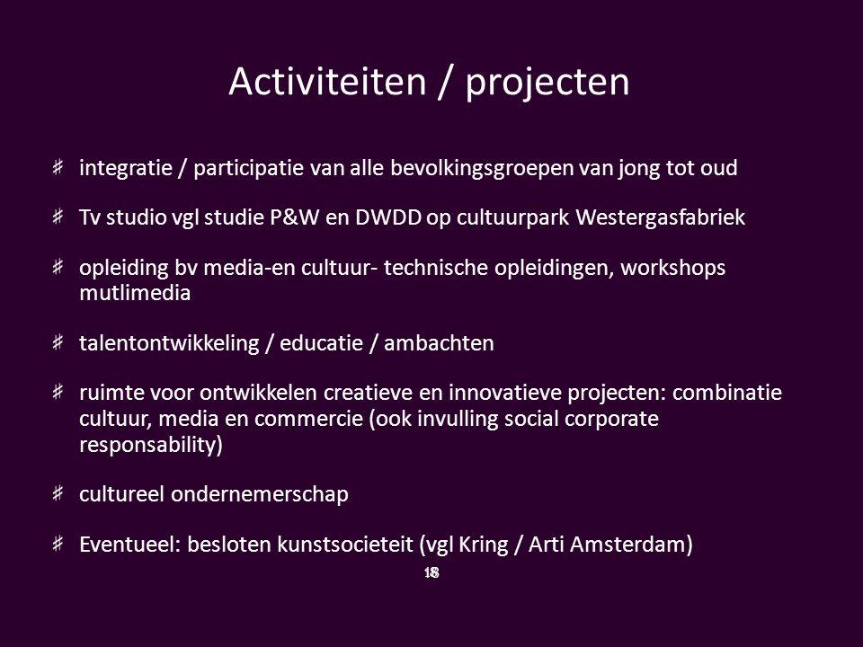 Activiteiten / projecten