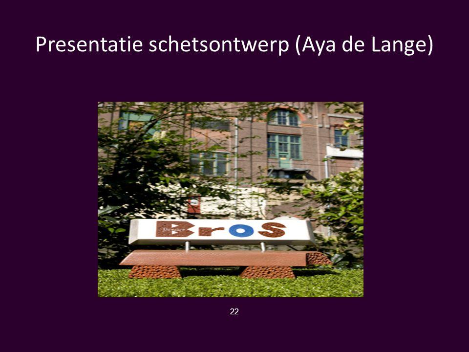 Presentatie schetsontwerp (Aya de Lange)