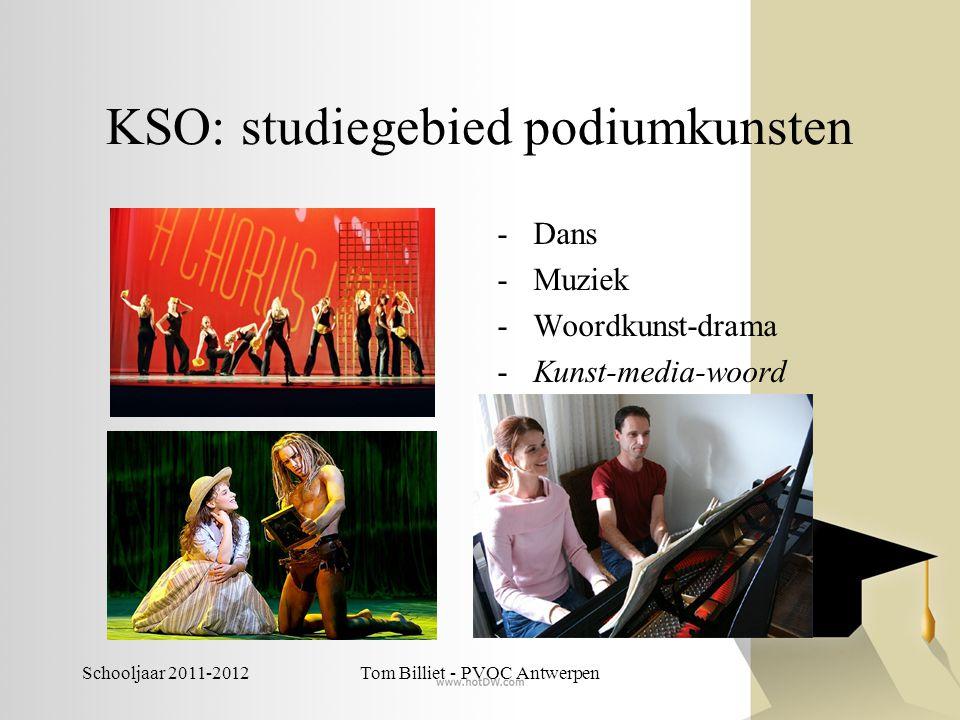 KSO: studiegebied podiumkunsten