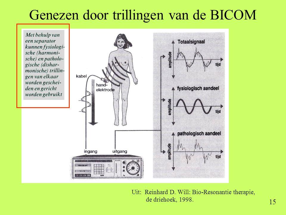 Genezen door trillingen van de BICOM