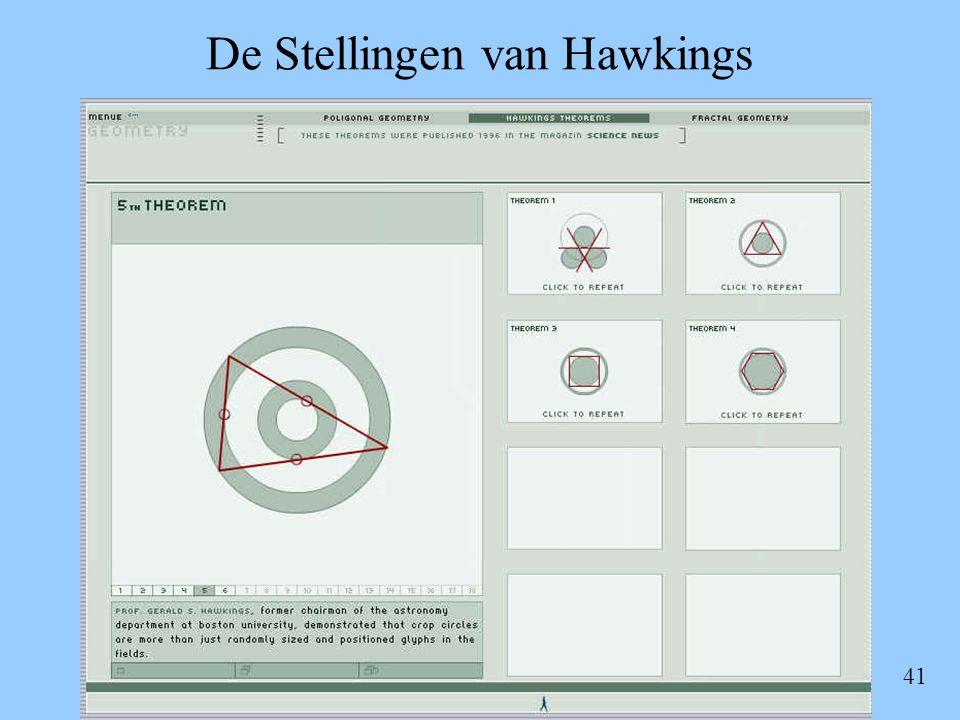 De Stellingen van Hawkings