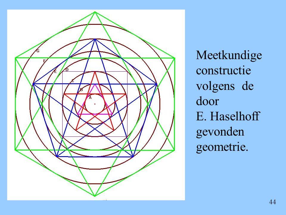 Meetkundige constructie volgens de door