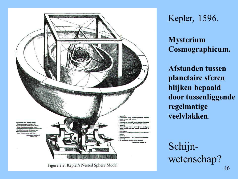 Schijn-wetenschap Kepler, 1596. Mysterium Cosmographicum.