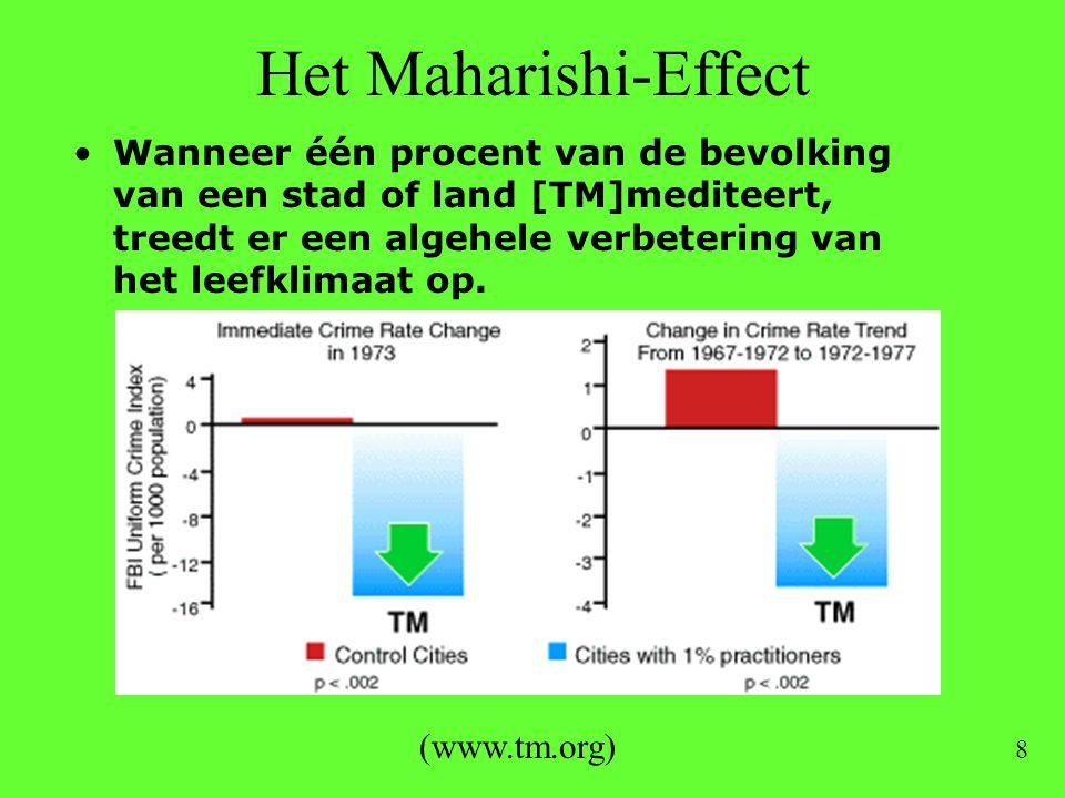 Het Maharishi-Effect