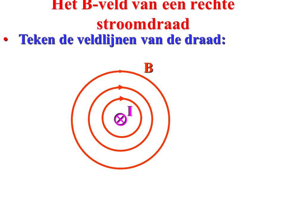 Het B-veld van een rechte stroomdraad