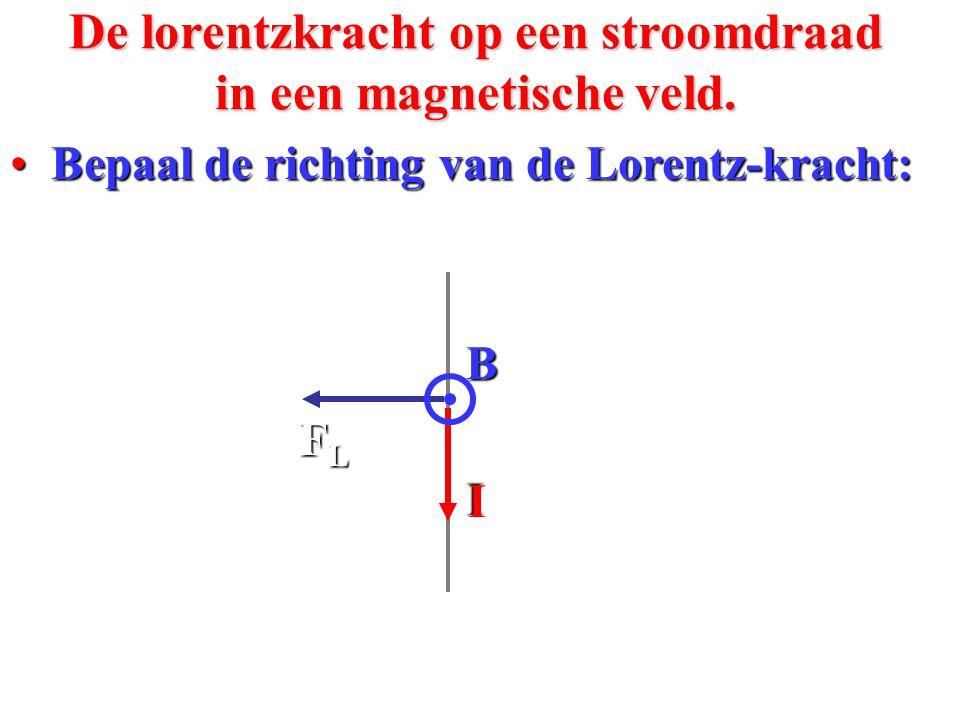 De lorentzkracht op een stroomdraad in een magnetische veld.
