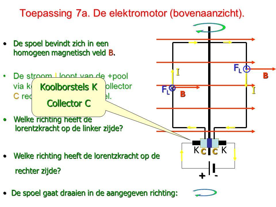 Toepassing 7a. De elektromotor (bovenaanzicht).