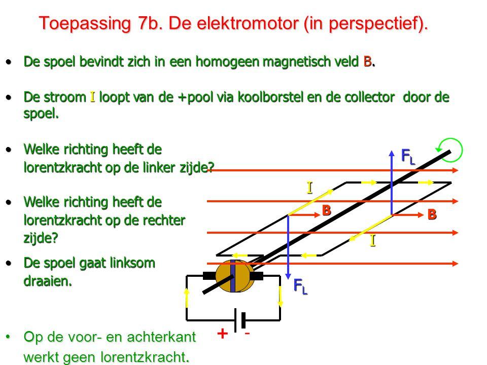 Toepassing 7b. De elektromotor (in perspectief).