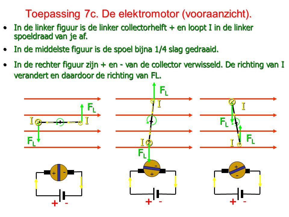 Toepassing 7c. De elektromotor (vooraanzicht).