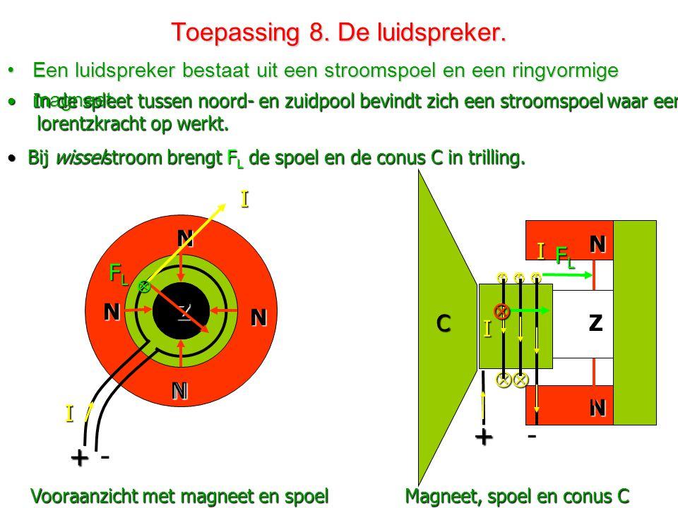 Toepassing 8. De luidspreker.