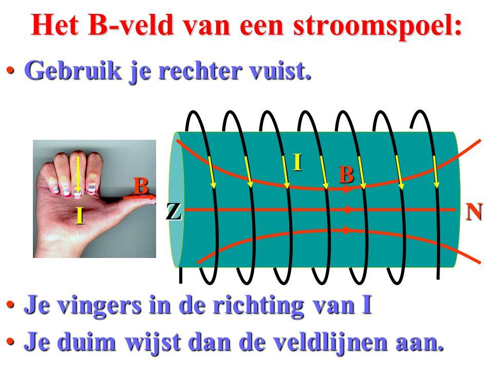 Het B-veld van een stroomspoel: