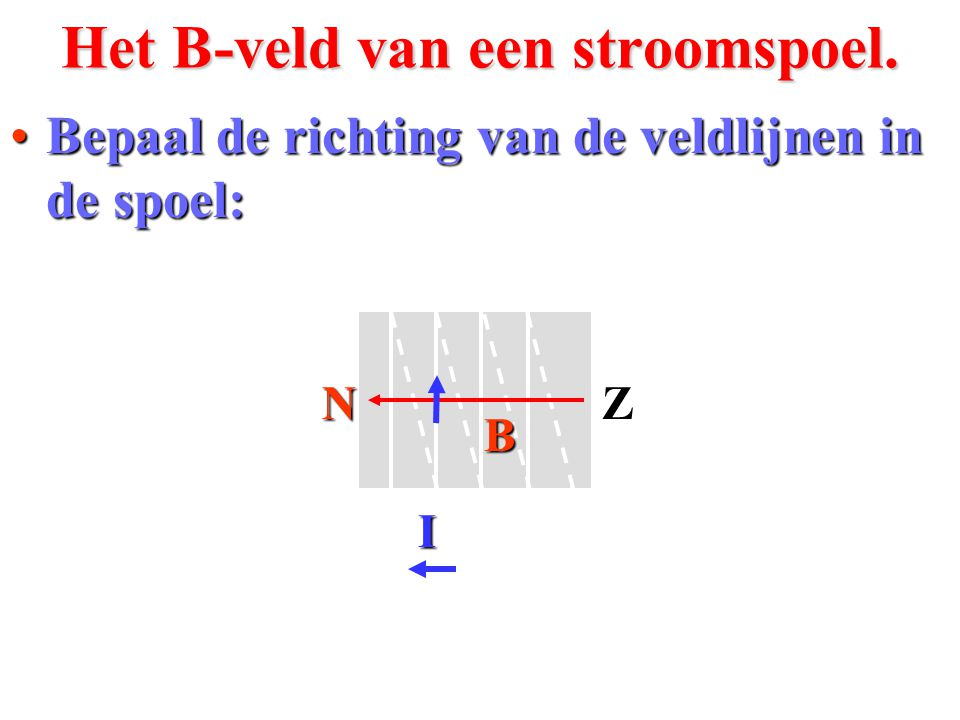 Het B-veld van een stroomspoel.