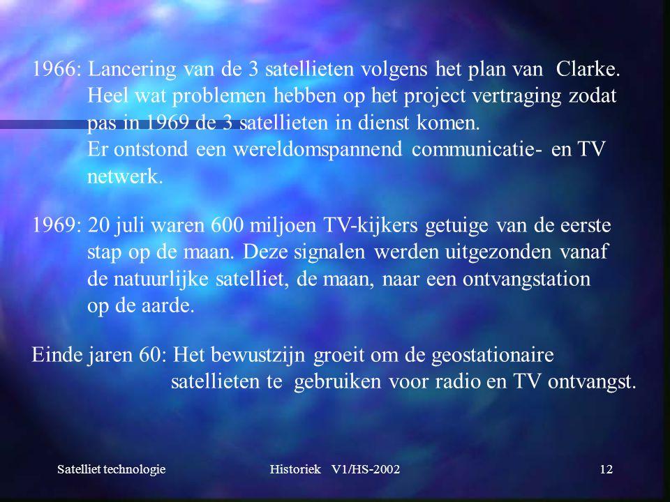 1966: Lancering van de 3 satellieten volgens het plan van Clarke.