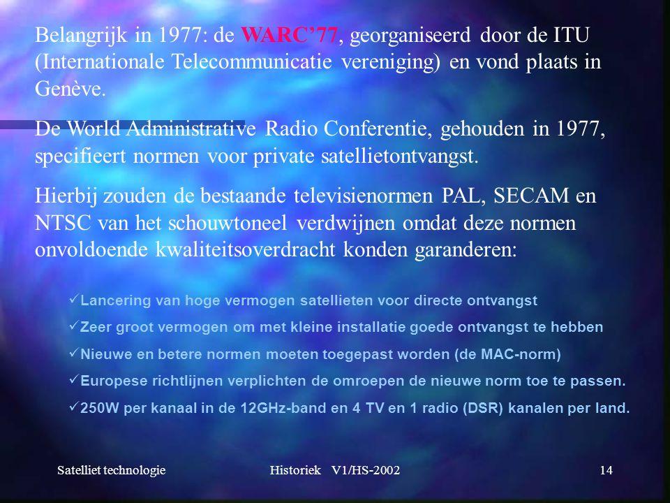 Belangrijk in 1977: de WARC'77, georganiseerd door de ITU (Internationale Telecommunicatie vereniging) en vond plaats in Genève.