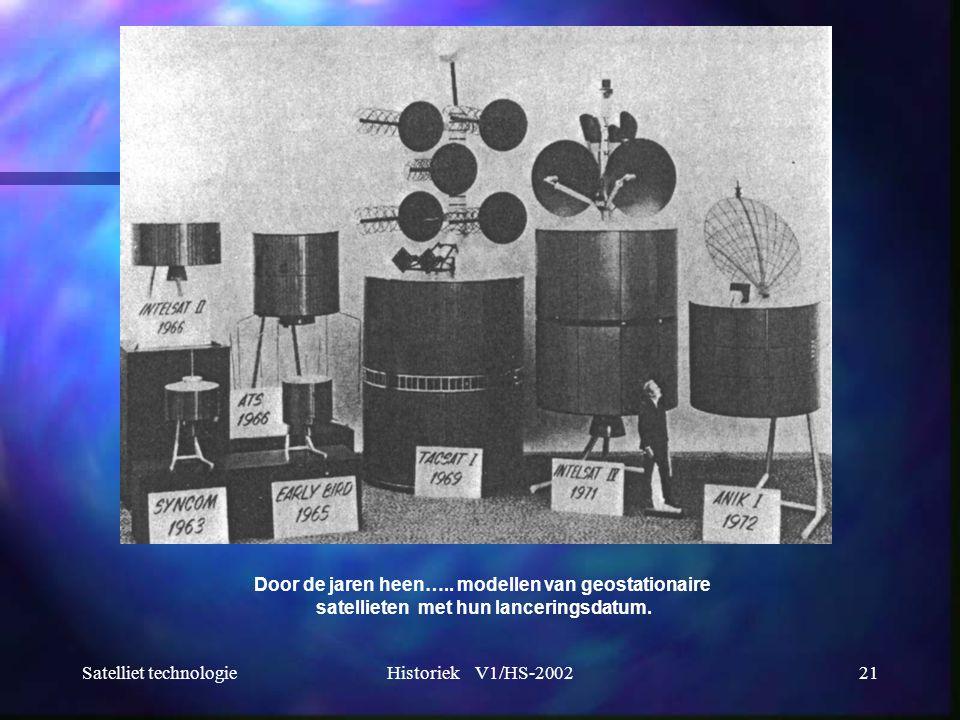 Door de jaren heen….. modellen van geostationaire