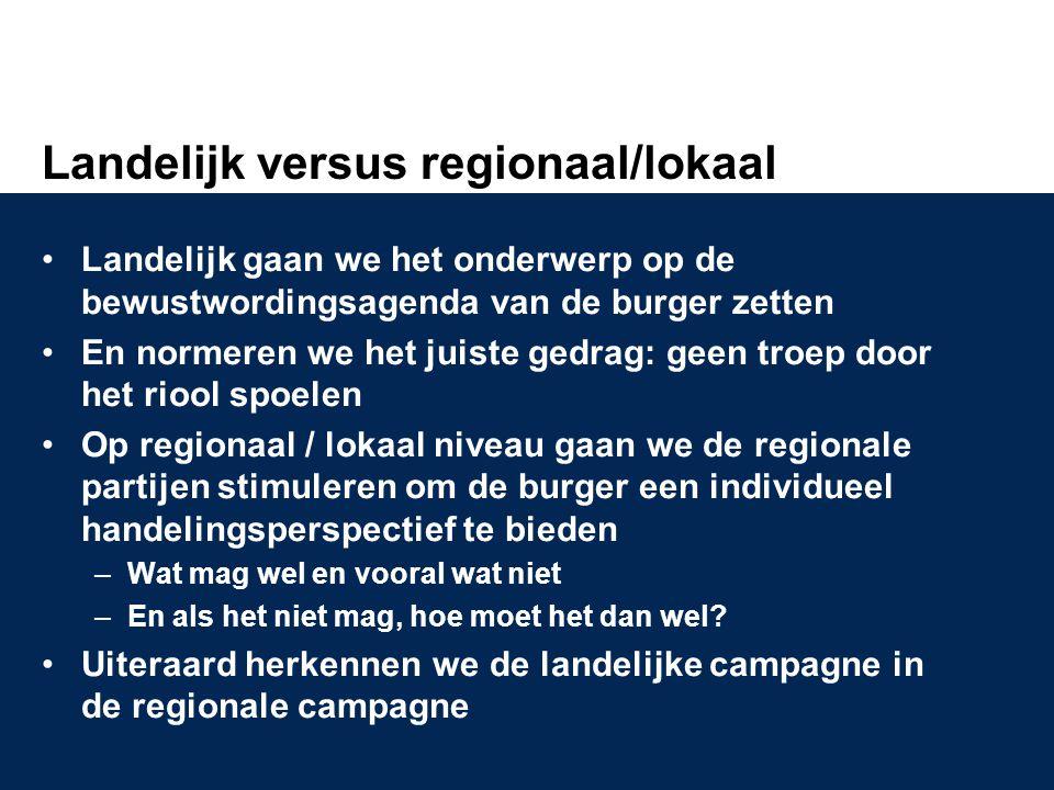 Landelijk versus regionaal/lokaal