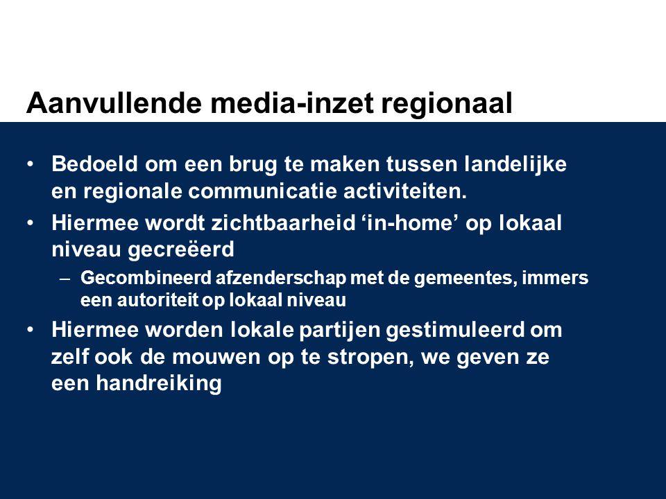 Aanvullende media-inzet regionaal