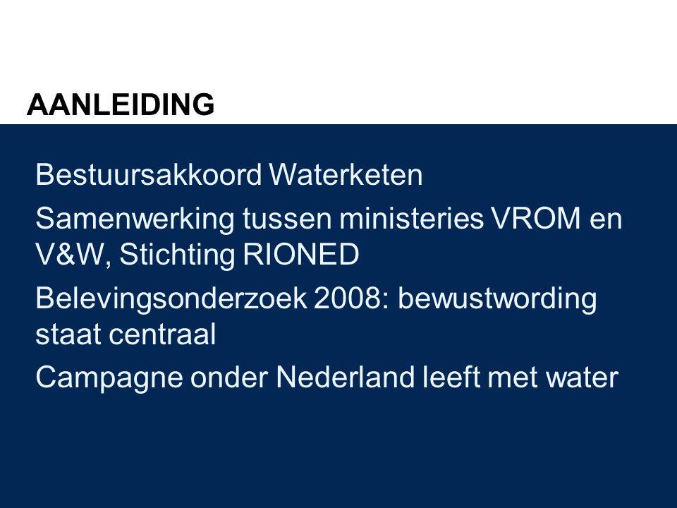 AANLEIDING Bestuursakkoord Waterketen. Samenwerking tussen ministeries VROM en V&W, Stichting RIONED.