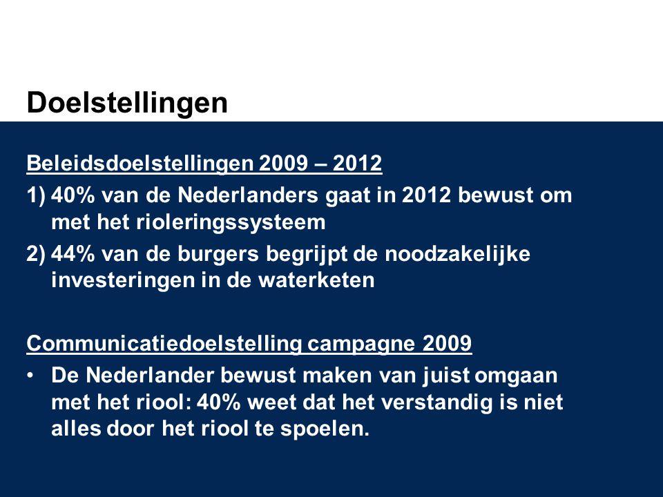 Doelstellingen Beleidsdoelstellingen 2009 – 2012